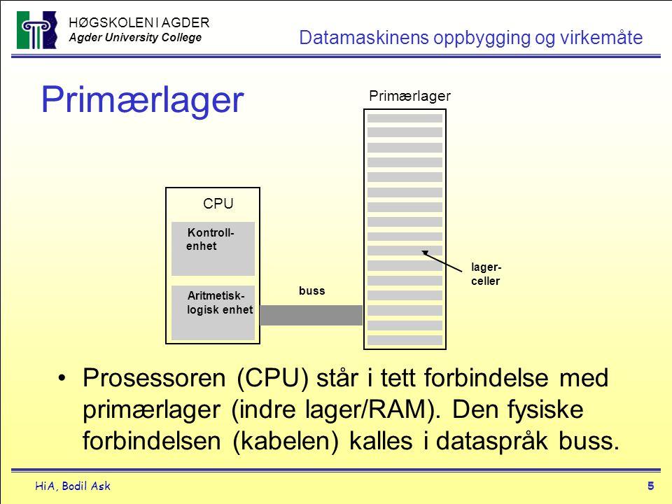 Primærlager CPU. Kontroll- enhet. Aritmetisk- logisk enhet. buss. Primærlager. lager- celler.