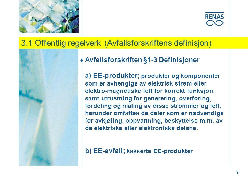 3.1 Offentlig regelverk (Avfallsforskriftens definisjon)