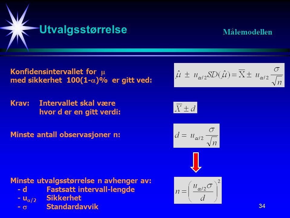 Utvalgsstørrelse Målemodellen Konfidensintervallet for 