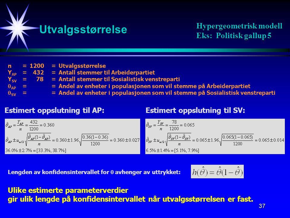 Utvalgsstørrelse Hypergeometrisk modell Eks: Politisk gallup 5