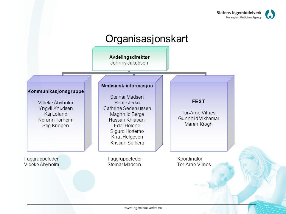 Organisasjonskart Faggruppeleder Vibeke Åbyholm