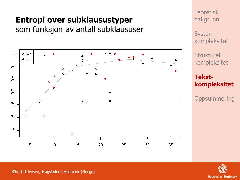 Entropi over subklausustyper som funksjon av antall subklaususer