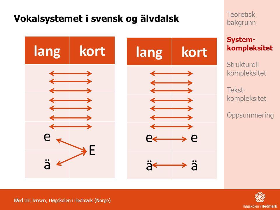 Vokalsystemet i svensk og älvdalsk