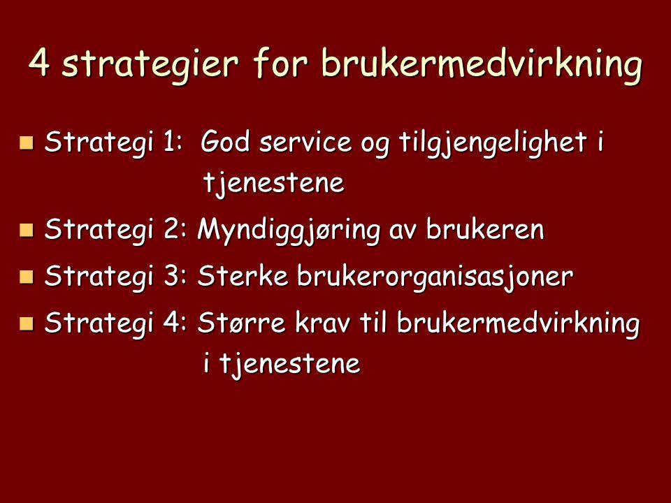 4 strategier for brukermedvirkning