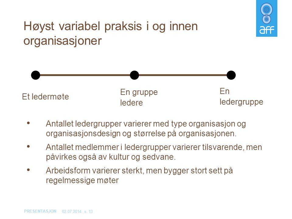 Høyst variabel praksis i og innen organisasjoner