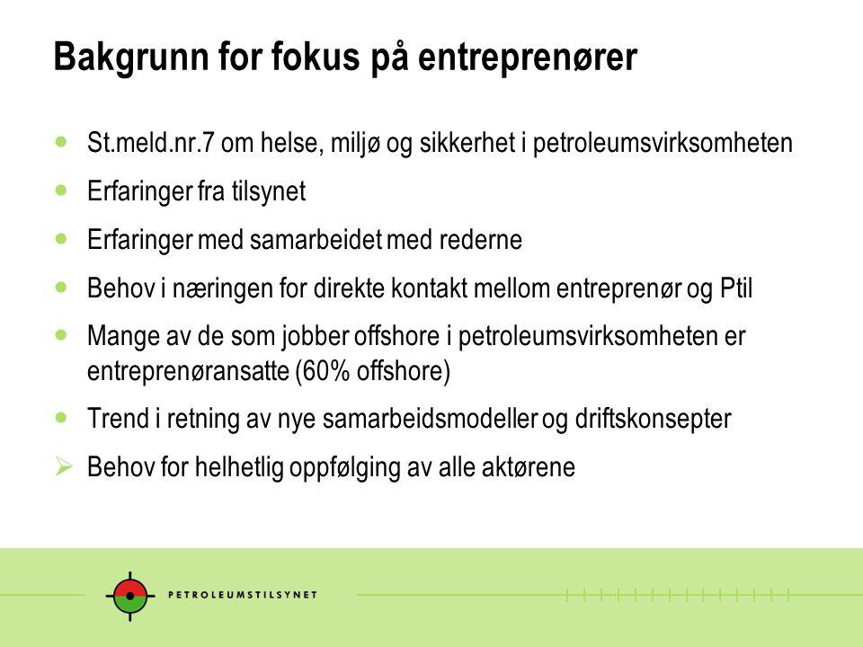 Bakgrunn for fokus på entreprenører