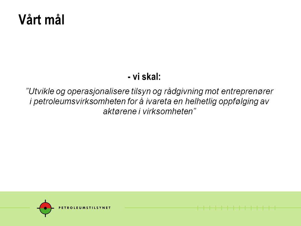 Utvikle og operasjonalisere tilsyn og rådgivning mot entreprenører