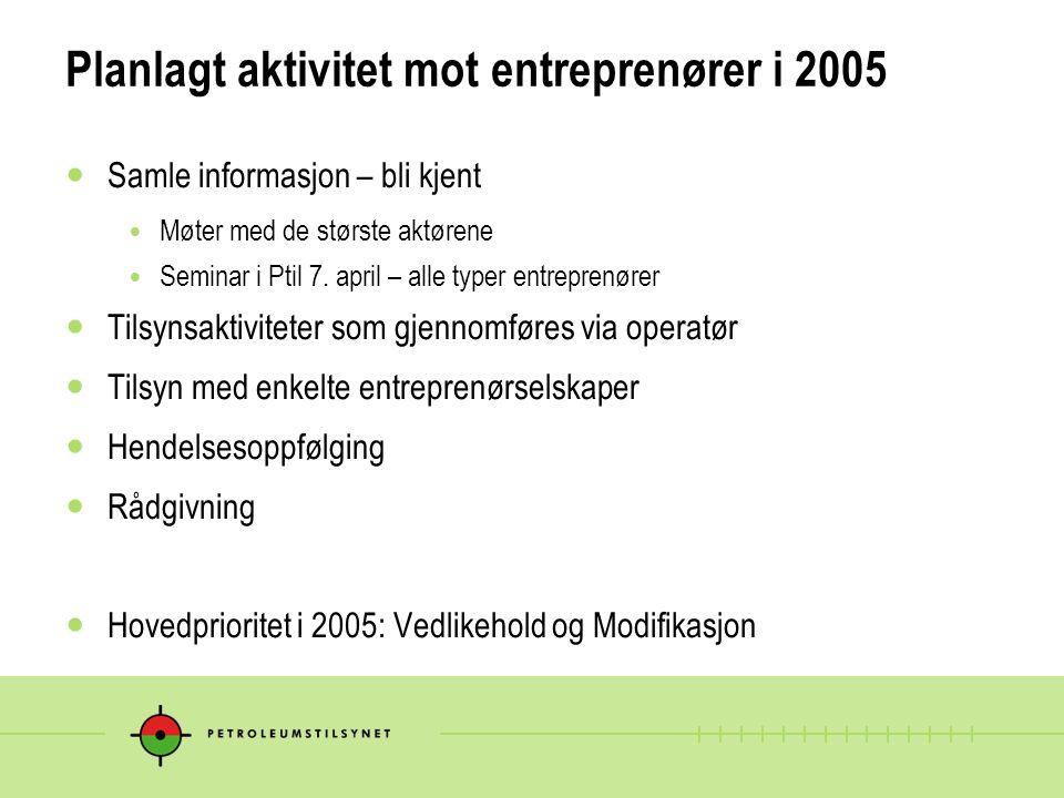 Planlagt aktivitet mot entreprenører i 2005
