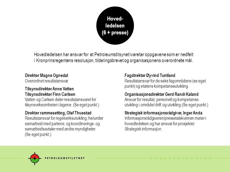 Hoved- ledelsen (6 + presse)
