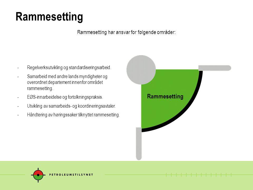 Rammesetting har ansvar for følgende områder: