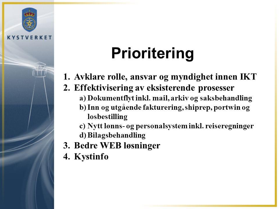 Prioritering Avklare rolle, ansvar og myndighet innen IKT