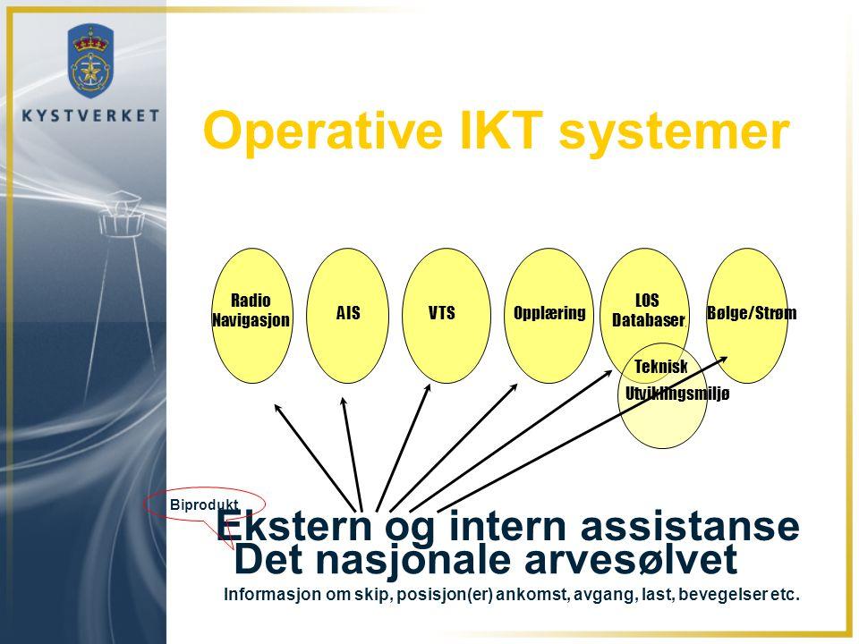 Operative IKT systemer