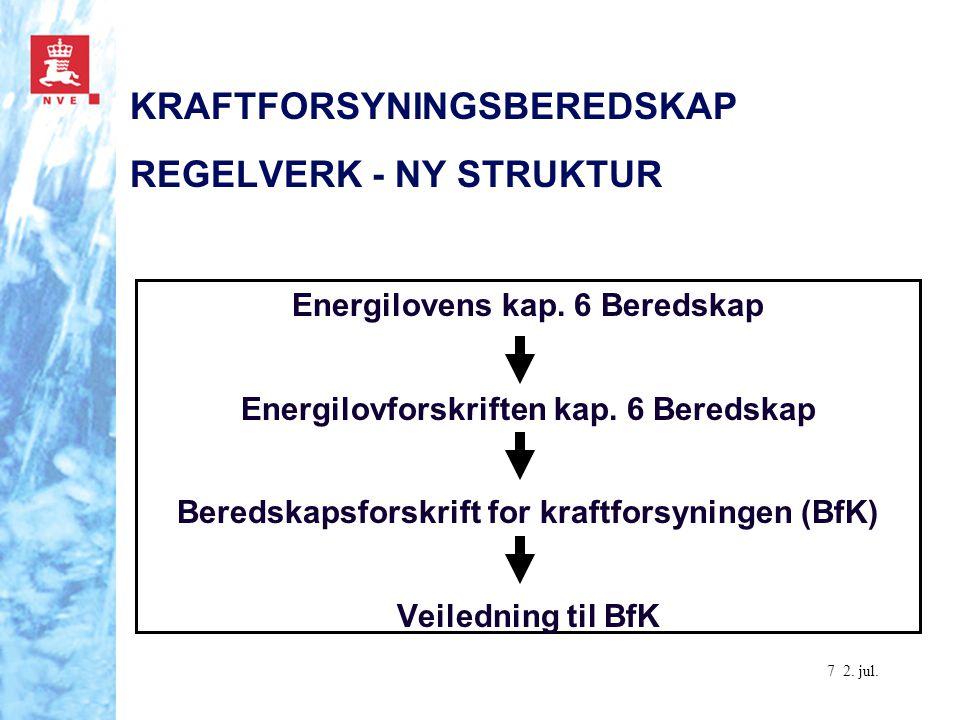 KRAFTFORSYNINGSBEREDSKAP REGELVERK - NY STRUKTUR