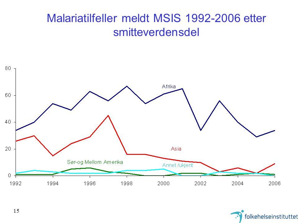 Malariatilfeller meldt MSIS 1992-2006 etter smitteverdensdel
