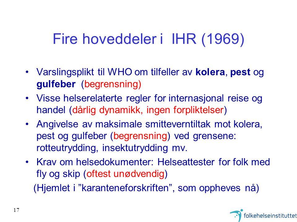 Fire hoveddeler i IHR (1969)