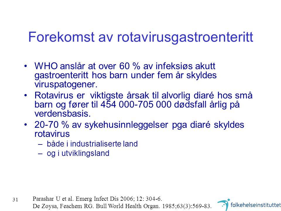 Forekomst av rotavirusgastroenteritt