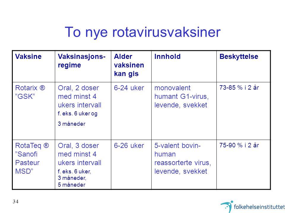 To nye rotavirusvaksiner