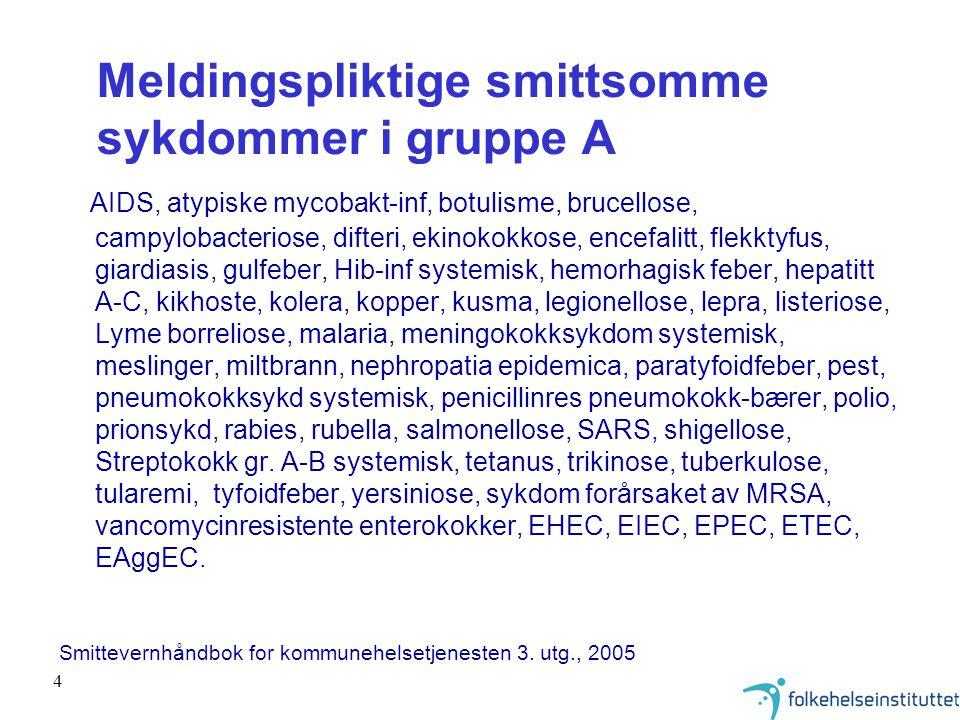 Meldingspliktige smittsomme sykdommer i gruppe A