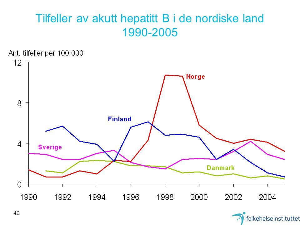 Tilfeller av akutt hepatitt B i de nordiske land 1990-2005