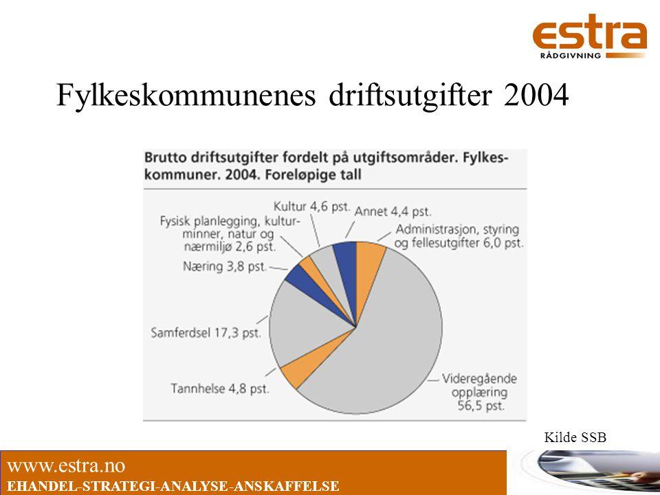 Fylkeskommunenes driftsutgifter 2004