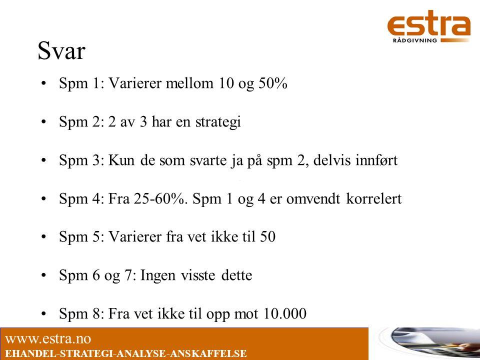 Svar Spm 1: Varierer mellom 10 og 50% Spm 2: 2 av 3 har en strategi