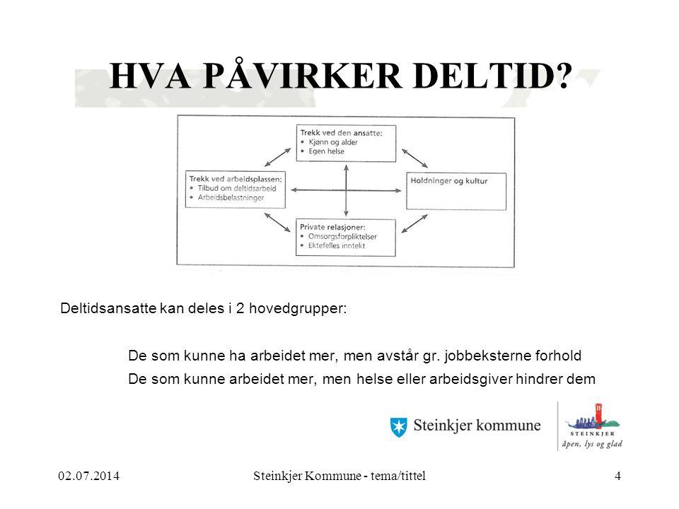 Steinkjer Kommune - tema/tittel