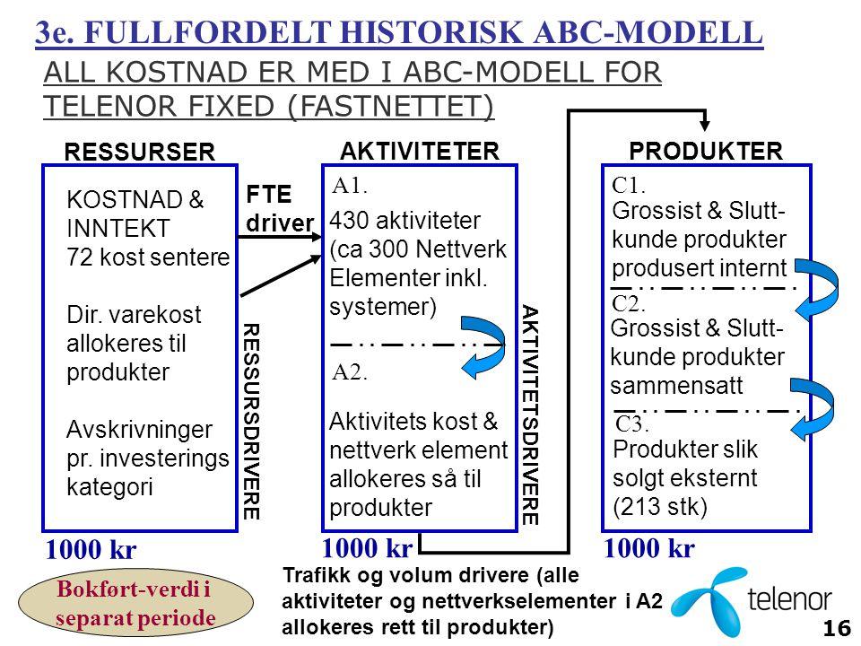 3e. FULLFORDELT HISTORISK ABC-MODELL