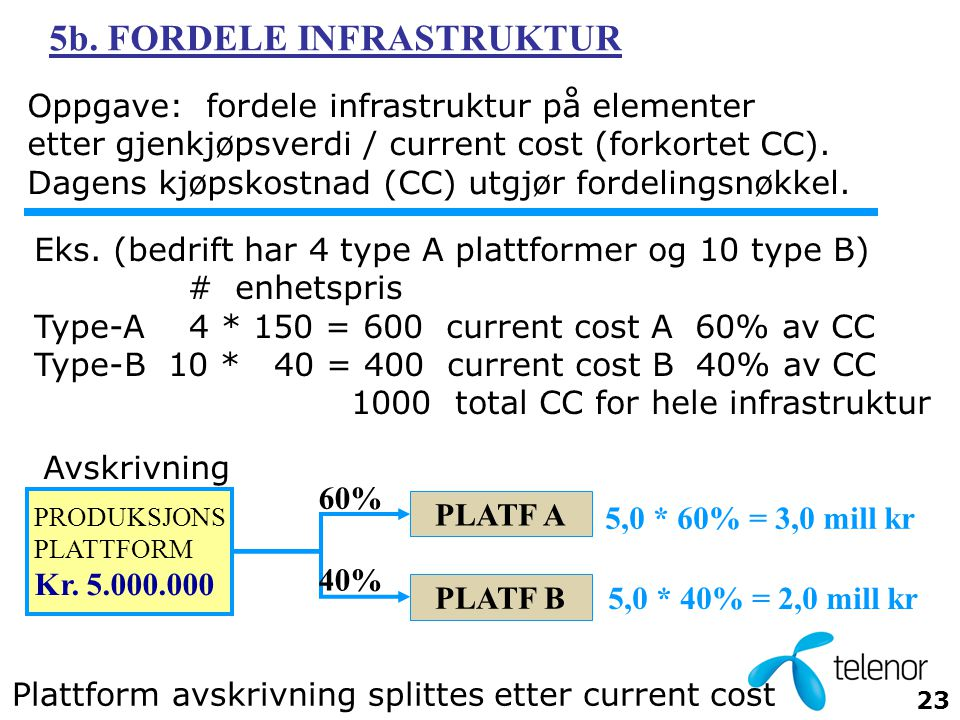 Plattform avskrivning splittes etter current cost