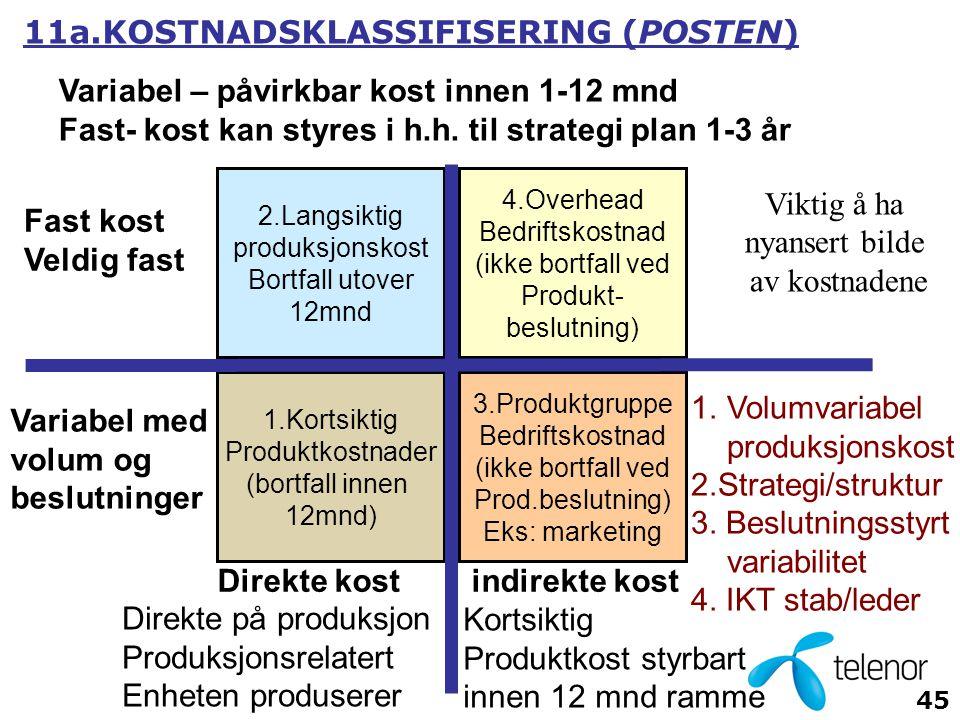11a.KOSTNADSKLASSIFISERING (POSTEN)