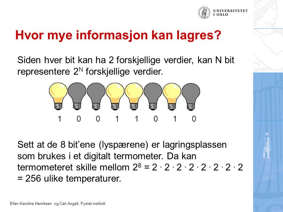 Hvor mye informasjon kan lagres