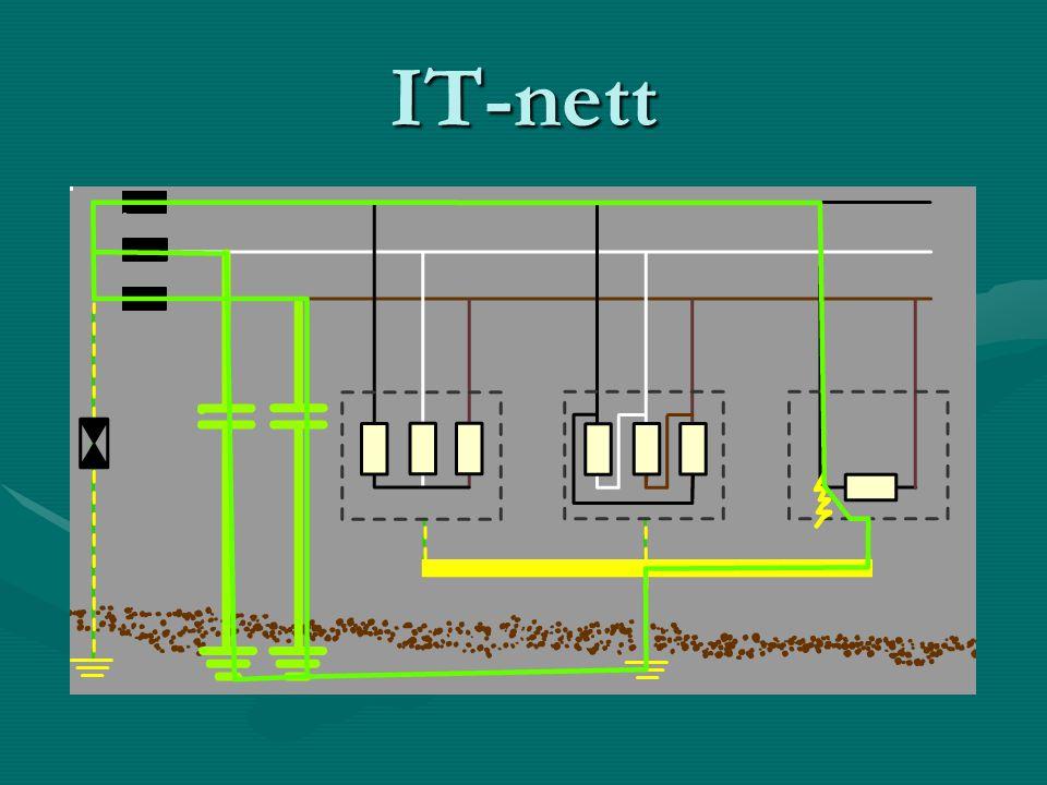 IT-nett