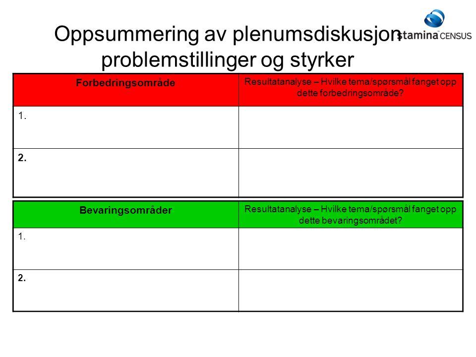 Oppsummering av plenumsdiskusjon problemstillinger og styrker