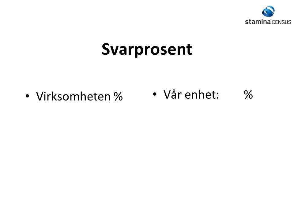 Svarprosent Virksomheten % Vår enhet: %