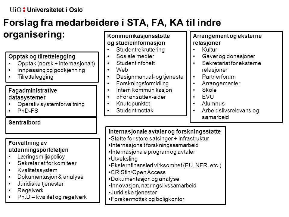 Fagstøtte Drifts- og forvaltningsfunksjoner i STA, FA og KA samles i en ny. fagstøtteenhet. Enheten skal yte administrativ støtte til.