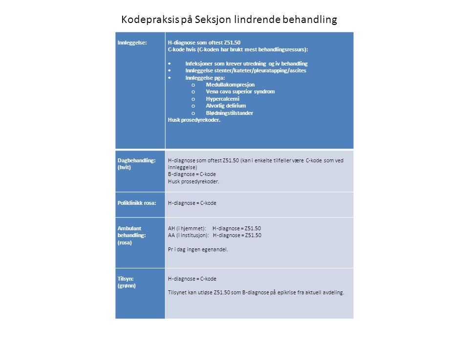 Kodepraksis på Seksjon lindrende behandling