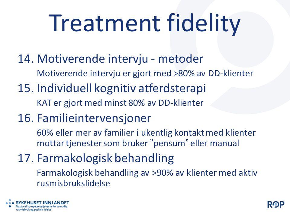 Treatment fidelity Motiverende intervju - metoder