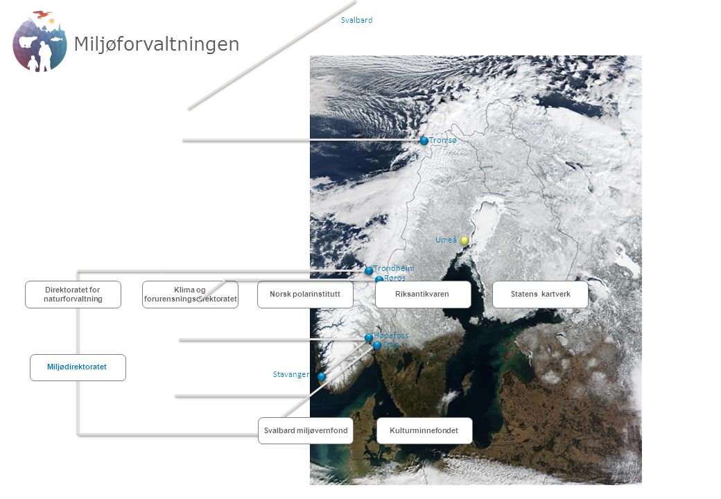 Klima og forurensningsdirektoratet Svalbard miljøvernfond