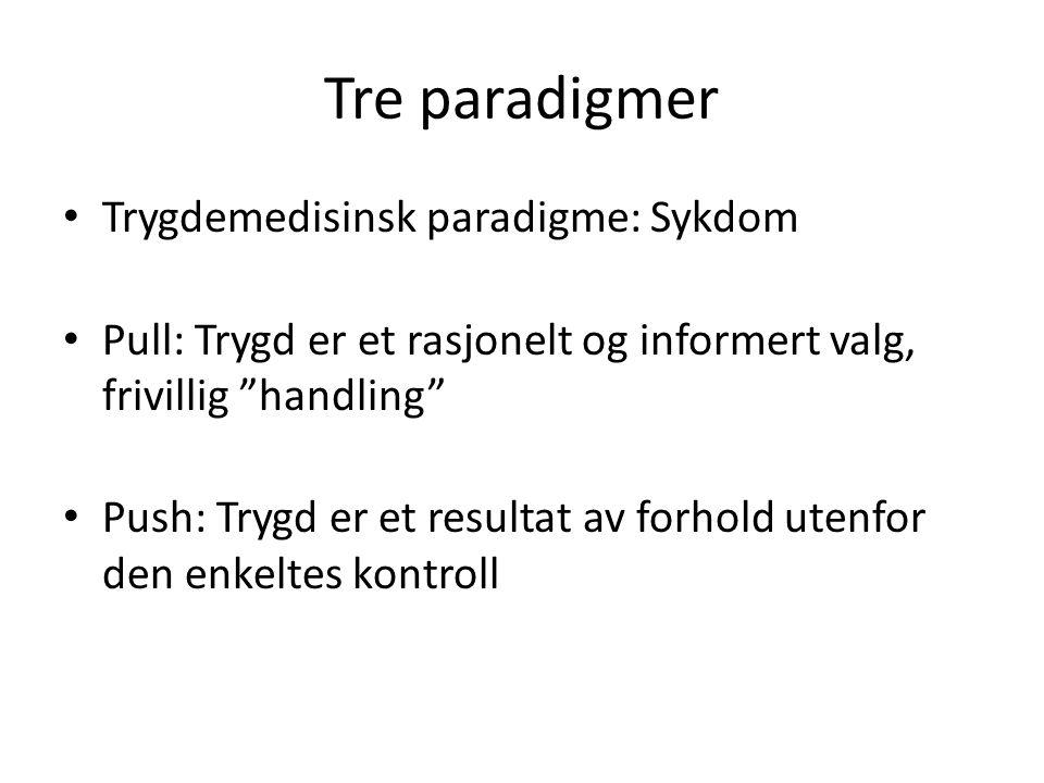 Tre paradigmer Trygdemedisinsk paradigme: Sykdom