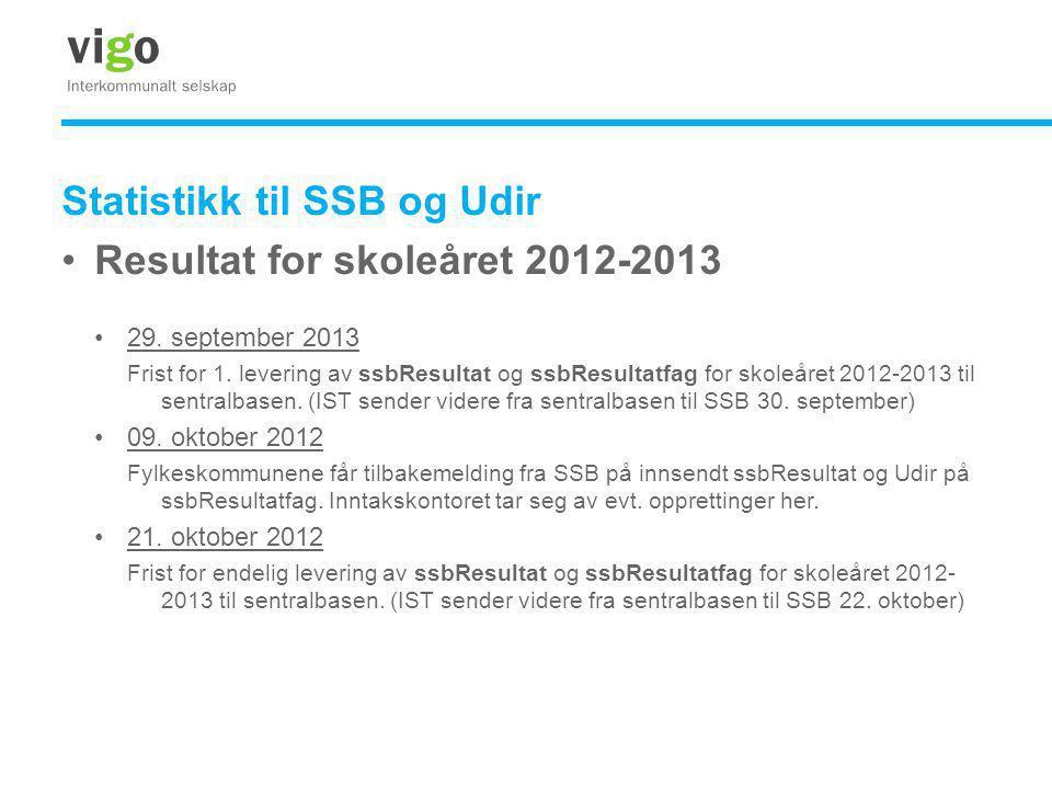 Statistikk til SSB og Udir Resultat for skoleåret 2012-2013