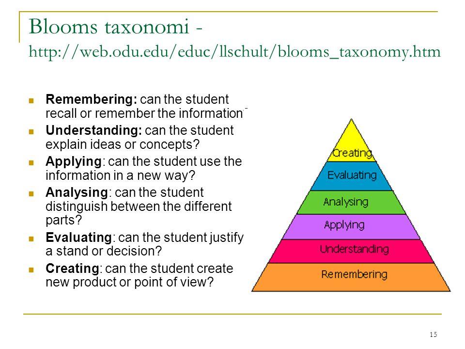 Blooms taxonomi - http://web.odu.edu/educ/llschult/blooms_taxonomy.htm