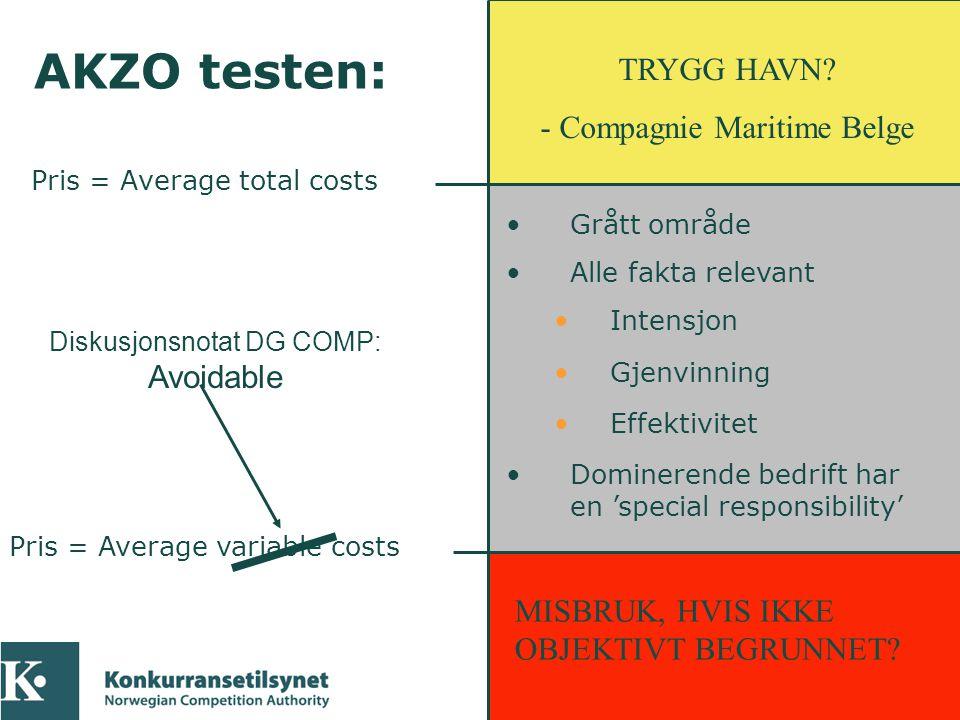AKZO testen: TRYGG HAVN - Compagnie Maritime Belge