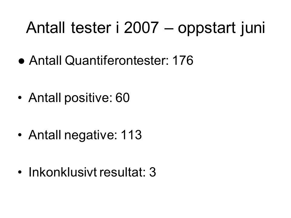 Antall tester i 2007 – oppstart juni