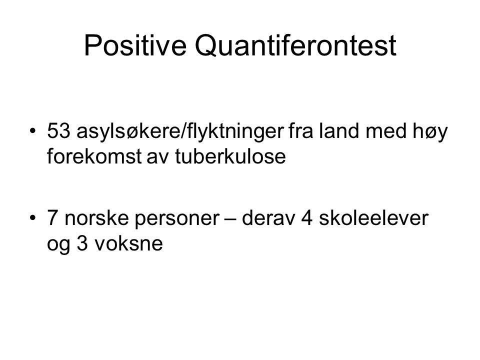 Positive Quantiferontest