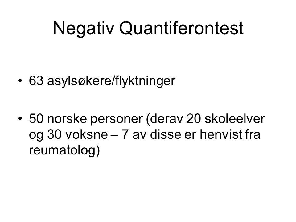 Negativ Quantiferontest