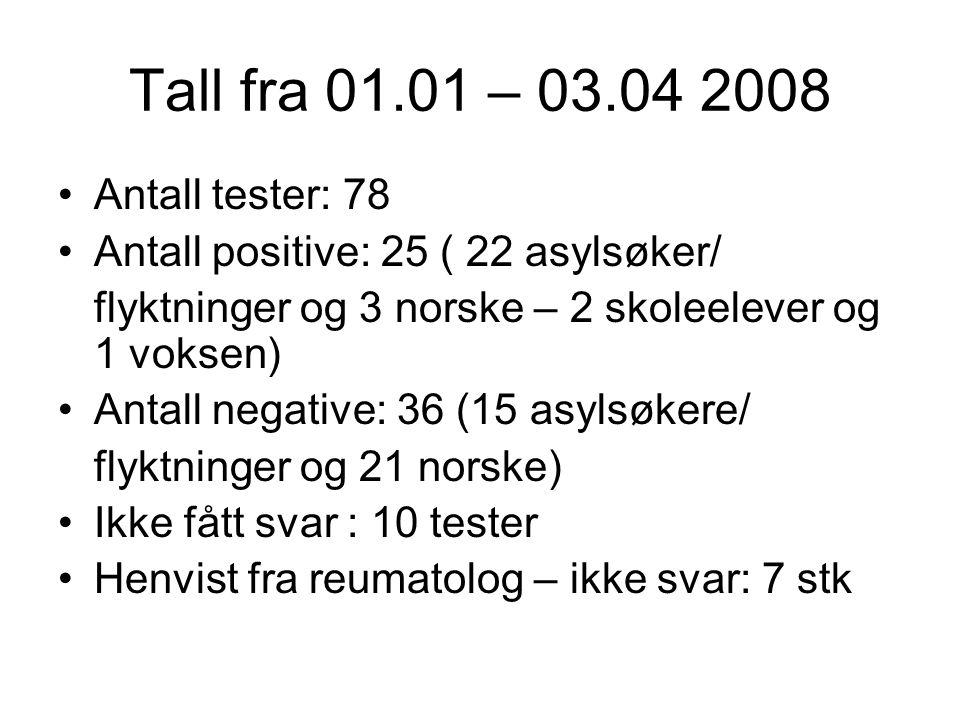Tall fra 01.01 – 03.04 2008 Antall tester: 78