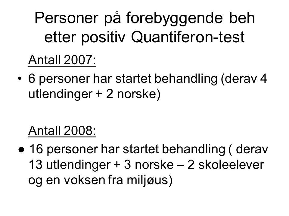 Personer på forebyggende beh etter positiv Quantiferon-test