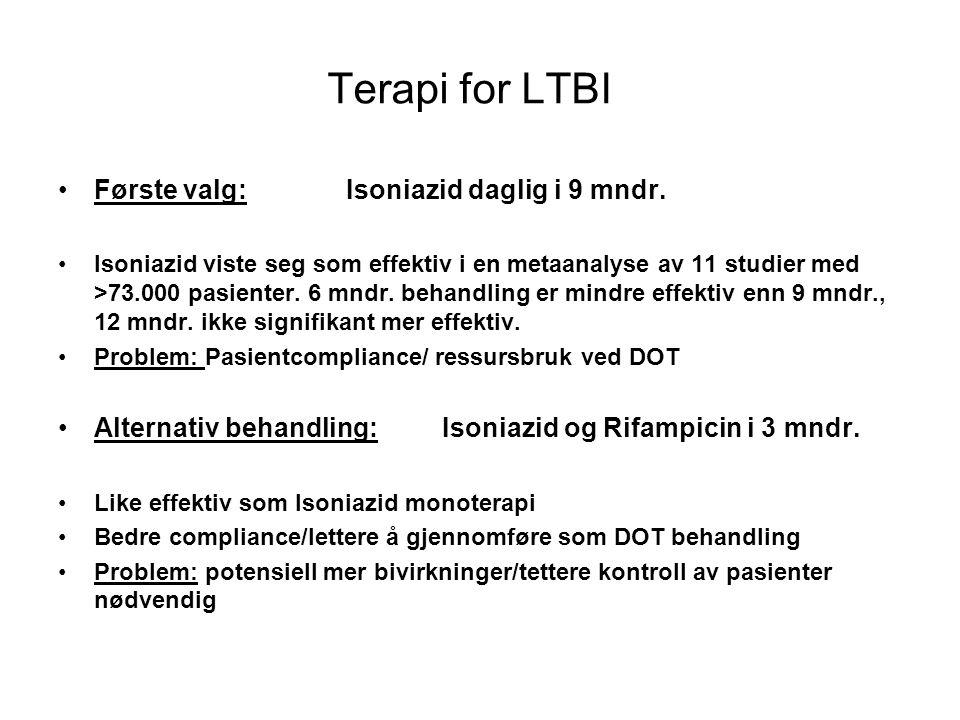 Terapi for LTBI Første valg: Isoniazid daglig i 9 mndr.