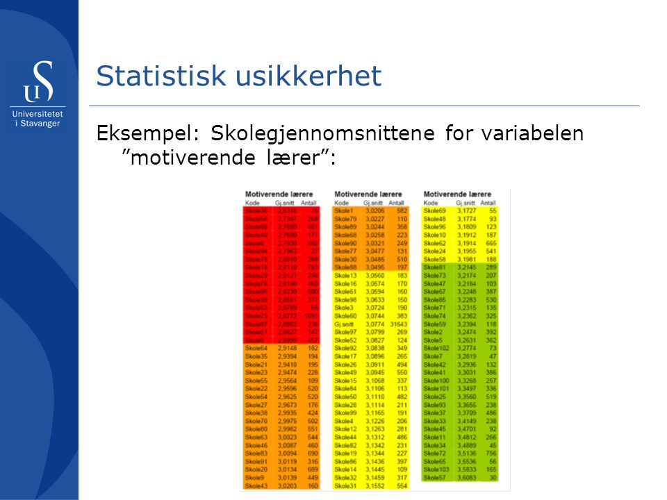 Statistisk usikkerhet