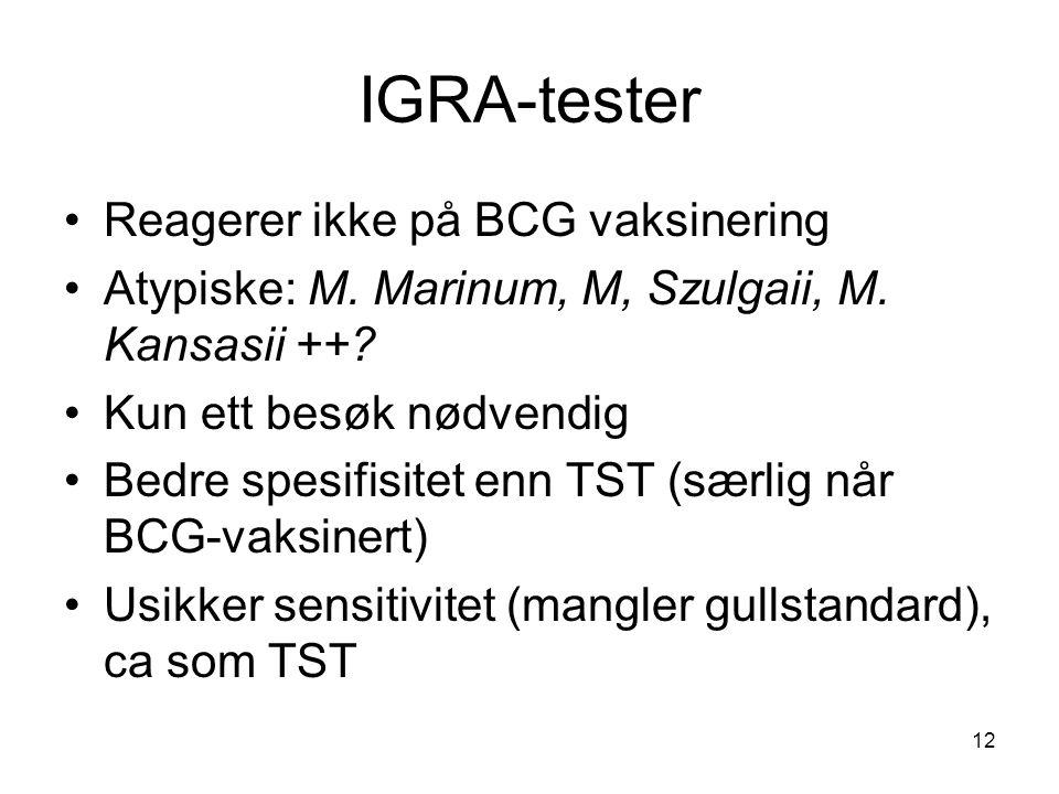 IGRA-tester Reagerer ikke på BCG vaksinering