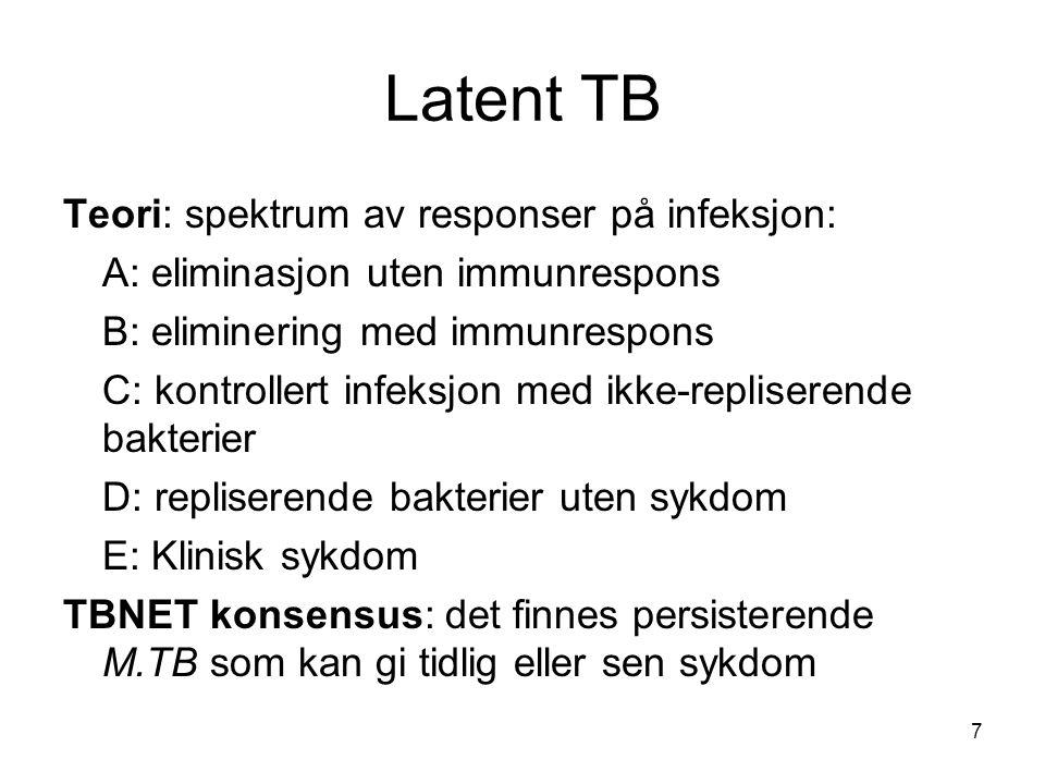 Latent TB Teori: spektrum av responser på infeksjon: